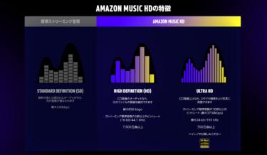 amazon music HDへのアップグレード方法とハイレゾで聴く方法